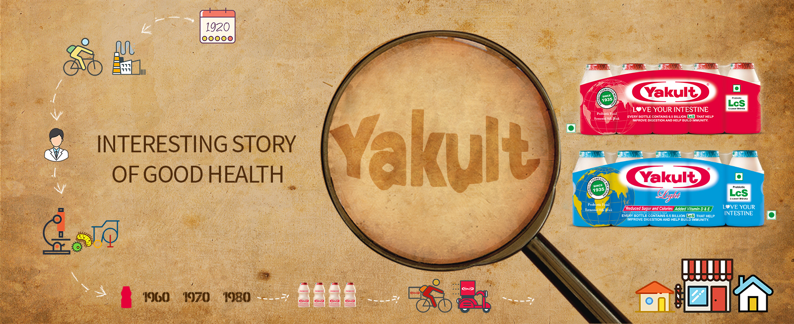 Yakult Little Secret Good Health